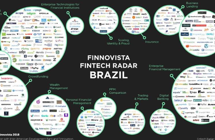 Porque o Brasil é o maior ecossistema Fintech na América Latina?