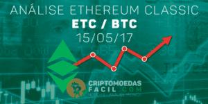 ETC/BTC