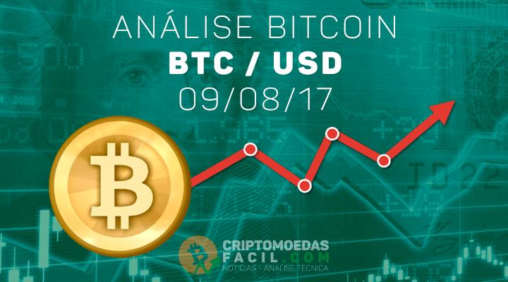 BTC/USD - 09/08/17