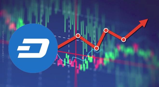 DASH/BTC