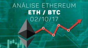 ETH/BTC