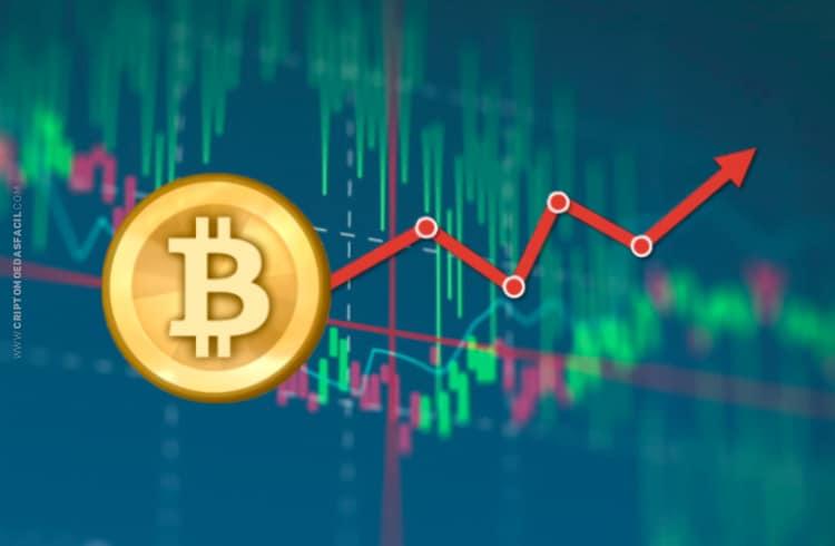 Análise Bitcoin [BTC/USD] - 13/06/2018