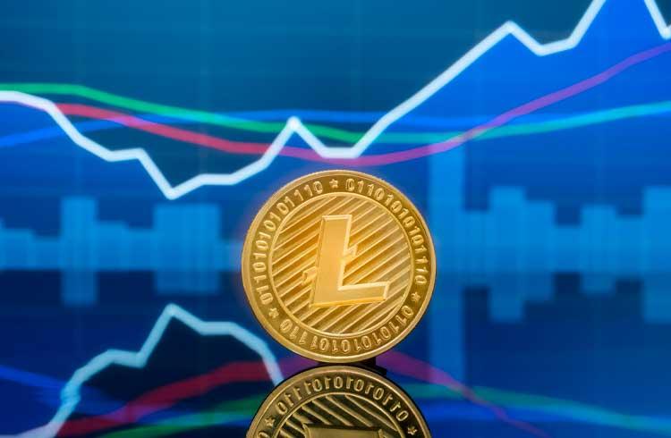 Análise Litecoin [LTC/USD] - 16/07/2018