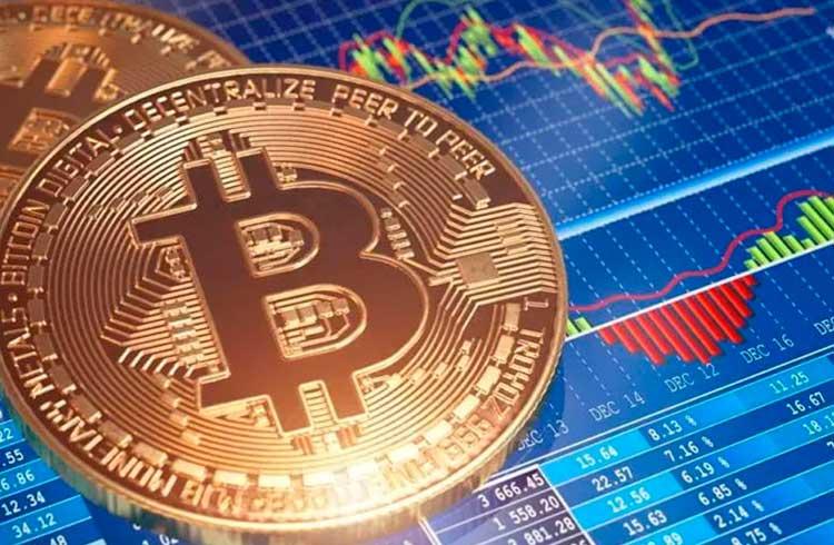 Volume de negociações de Bitcoin aumenta conforme o preço da criptomoeda registra ganhos