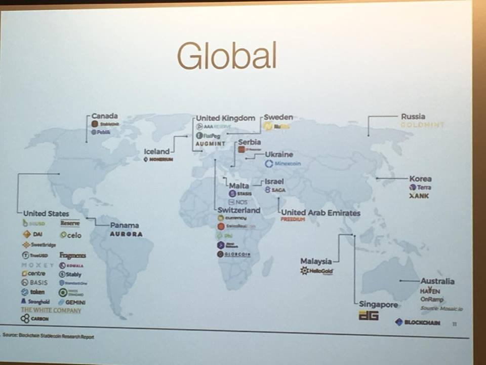 """""""Mapa"""", das Stablecoins do mundo apresentado por Reiss"""