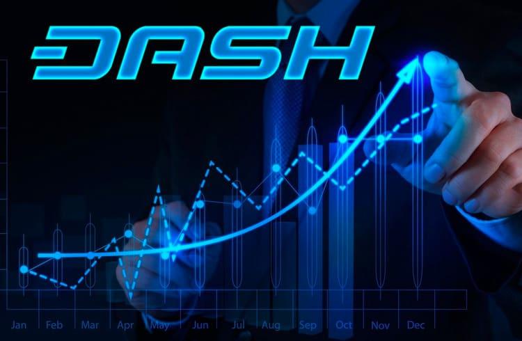 Mercado de criptomoedas estável; Binance Coin e Dash valorizam nas últimas 24 horas