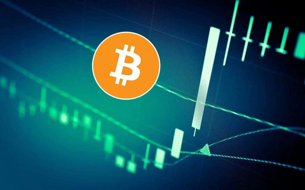 Um pump ocorrido durante a madrugada de 18 de maio elevou o preço do Bitcoin em aproximadamente 11%