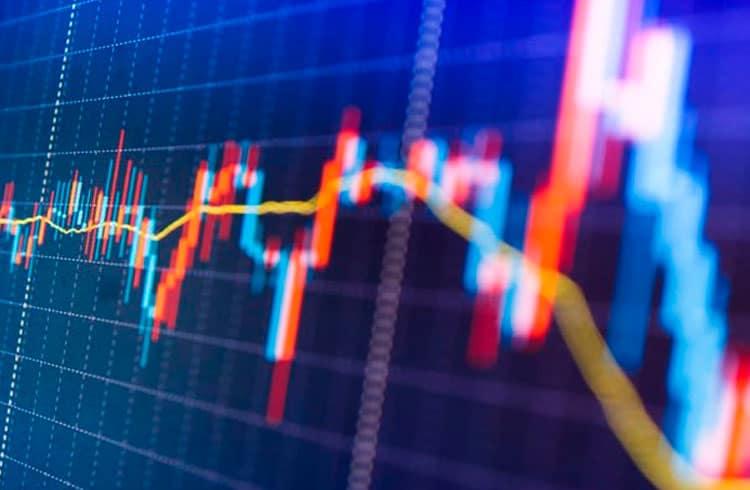 Mercado de criptoativos registra recente recuperação, mas Bitcoin ainda não ultrapassa os US$8 mil
