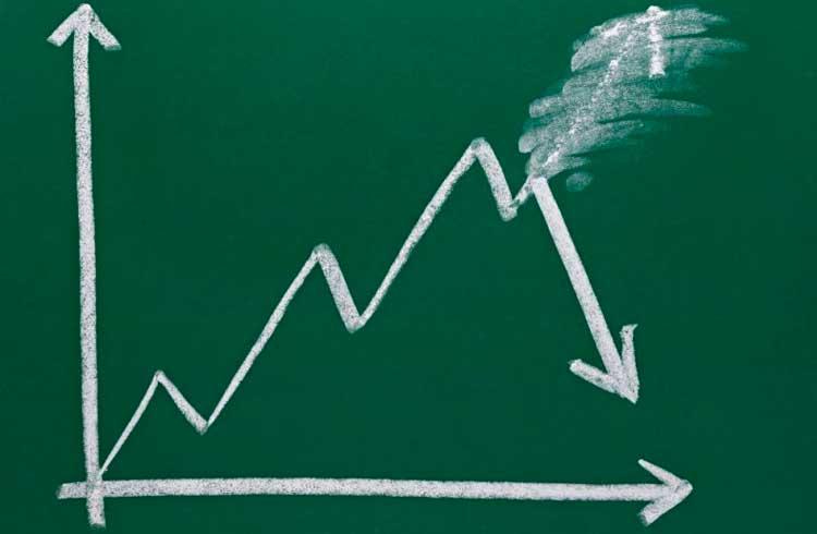 Preço do Bitcoin corrige e volta aos US$11 mil; Mercado no geral também recua
