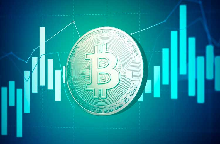 Mercado de criptoativos segue em alta; Bitcoin é cotado a US$9.400