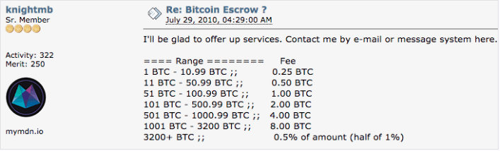 tópico do fórum Bitcointalk