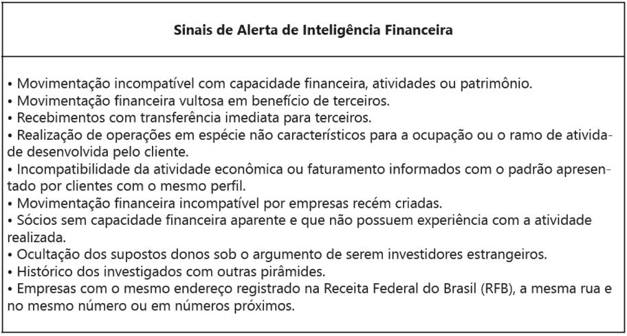 Sinais de aleta de inteligência financeira