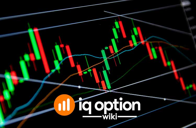 Iq Option Bitcoin