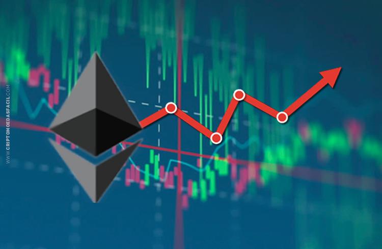 Análise do Ethereum; Ether pode acompanhar Bitcoin em grande alta