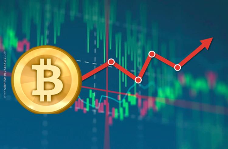 Análise do Bitcoin; Falso rompimento de alta pode fazer o preço voltar nos US$ 6.800