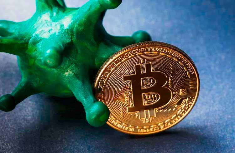 Analista explica que Bitcoin teve alta interrompida pelo coronavírus