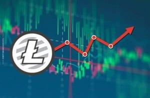 Análise do Litecoin; LTC com possibilidade de grande ALTA