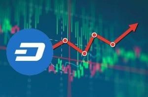 Análise da Dash: Criptomoeda prestes a reverter tendência