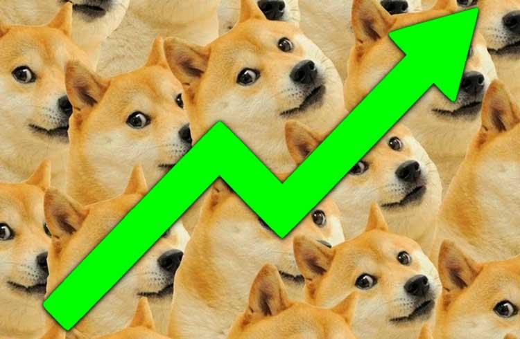 Dogecoin valoriza 55% em uma semana após popularizar no TikTok