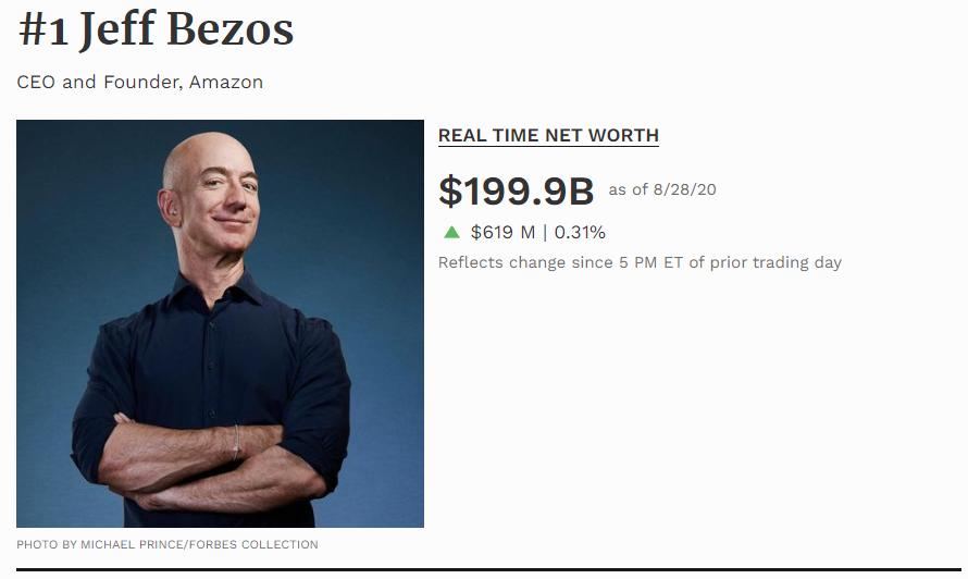 Jeff Bezos é o homem mais rico da atualidade