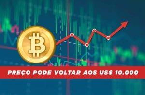 Análise do Bitcoin: BTC inicia correção e pode voltar aos US$ 10.000 dólares