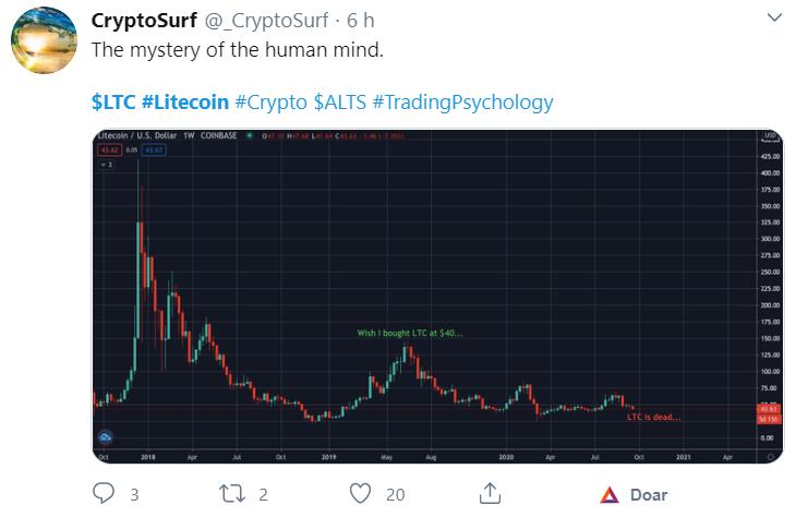 Entusiasta sobre o Litecoin