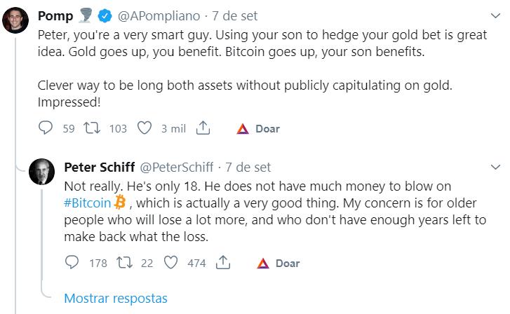 Peter Schiff sobre o BTC