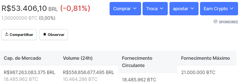 Print do CoinMarketCap sobre o Bitcoin
