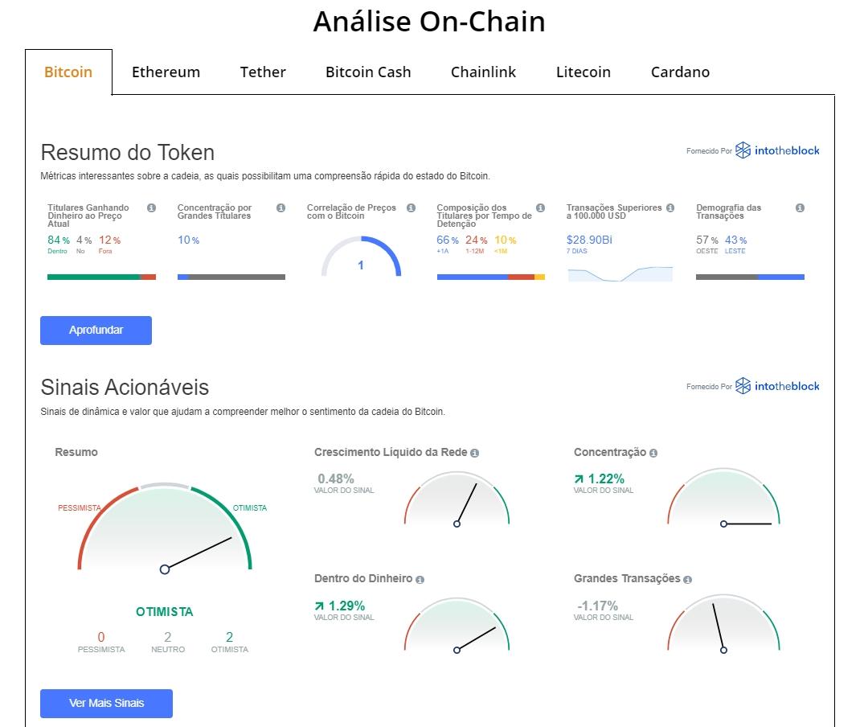 Análise On-Chain