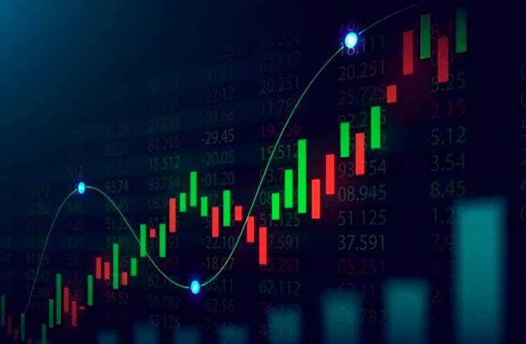 Coluna do TradingView: Análises da Semana – BTC, NEO, BAT e LEND