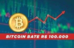 Hora de comprar ou vender Bitcoin?