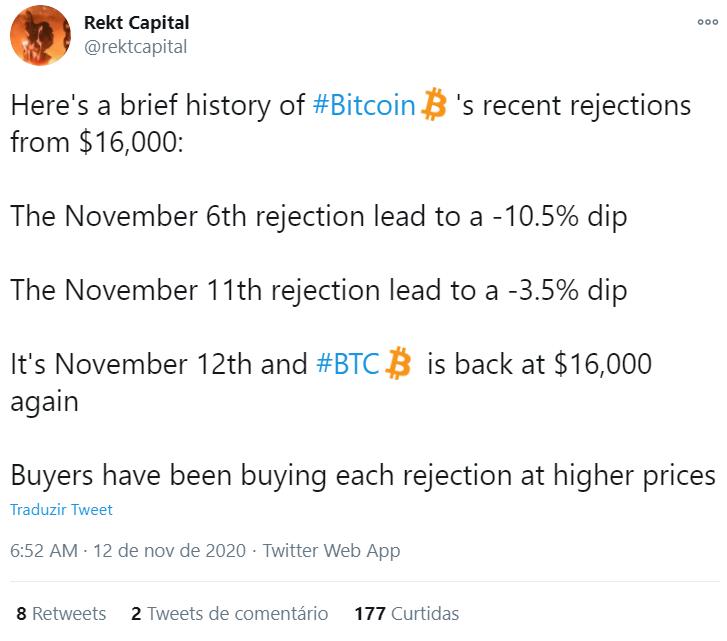 Publicação de Rekt Capital no Twitter sobre o Bitcoin