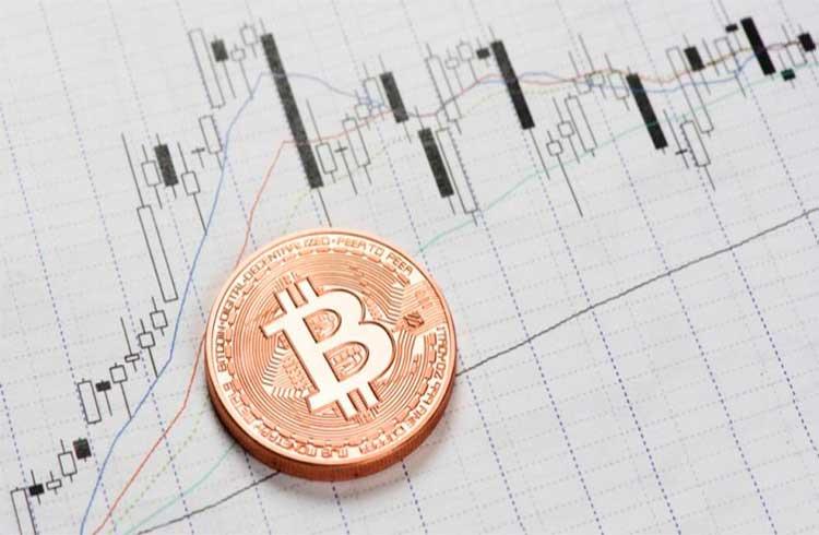 Bitcoin mantém os R$ 99.000 enquanto Monero salta 9,5%