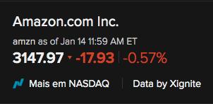 Cotação da Amazon em 14/01