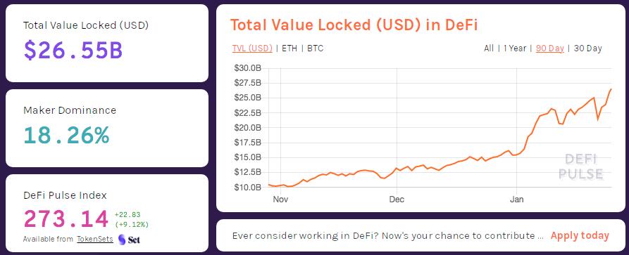 Total de valor alocado nas DeFi