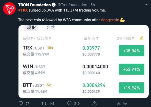Fundação Tron alega apoio do WSB