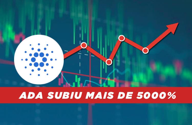 Análise da Cardano: ADA valoriza mais de 5.000% em um ano