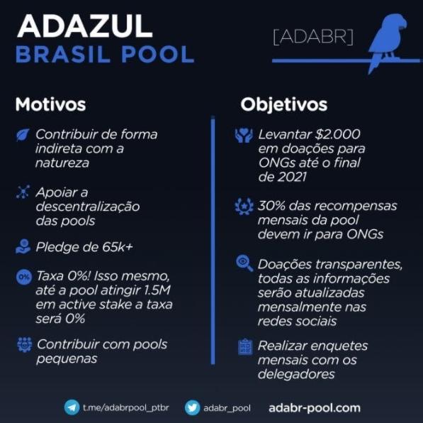 Objetivos do Adazul