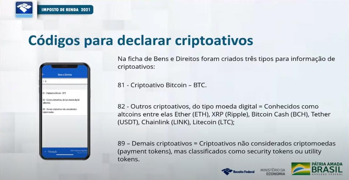 Novos códigos para declarar criptomoedas. Fonte: Receita Federal/YouTube