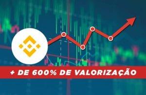 Binance Coin valoriza 600% em 3 semanas