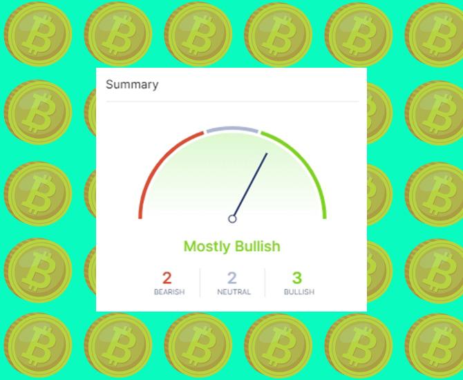 Pessimismo e neutralidade contam com dois indicadores cada, enquanto o otimismo se firmou com outros três indicadores.