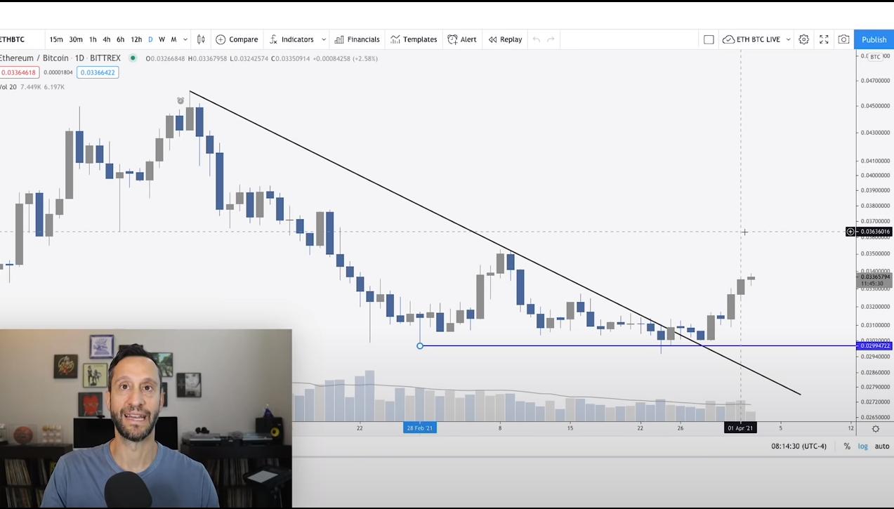 Trader faz análise de mercado com o par ETH/BTC. Fonte: Scott Melker/YouTube