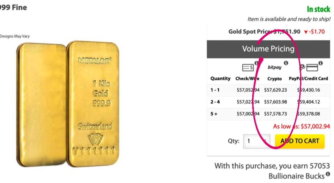 1 BTC > 1 kg de ouro
